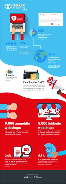 emark-infografik